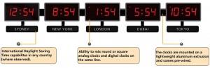 timezone-clocks-screenshot
